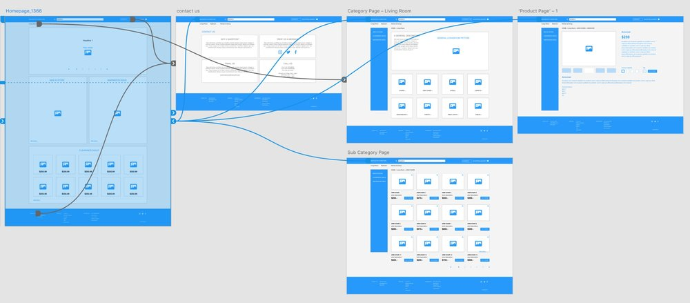 After the briefing… - it's the wireframes that bring order into the initial creative chaos after the briefing. In this case an elegant furniture store for a persona that is female, with a high disposable income and upwards of 40 years old. Whether it's sketch or Adobe XD a functional wireframe clarifies most of the user flow.