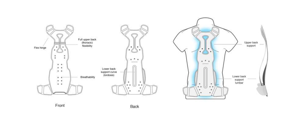 WS Innovation Page ExoSpine Design 1 Outline (03.30.18).png