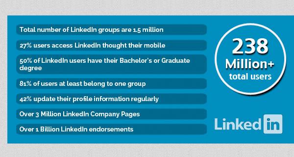 social-media-stats-LI.jpg
