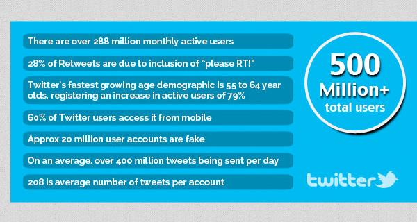 social-media-stats-TW.jpg