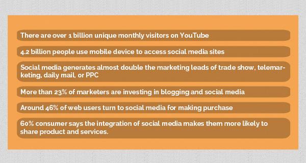 social-media-stats-YT.jpg