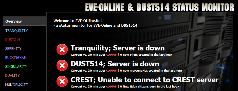 Aaaaugh! EVE is down! Whatever shall I do? PANIC! PANIC! All is lost!