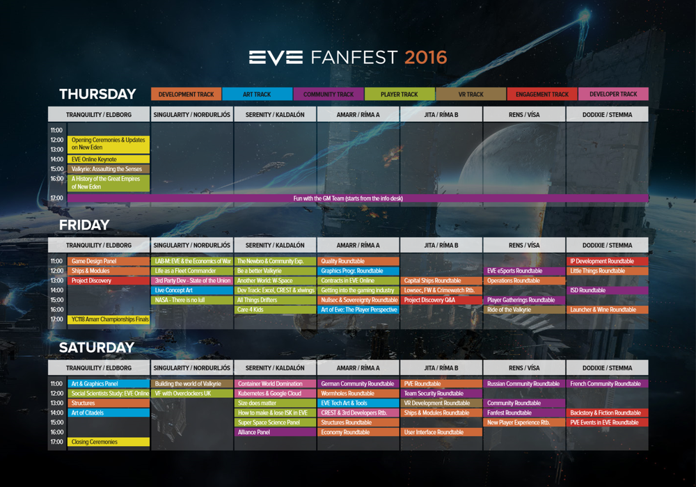 CCP is wisely putting all the big reveals right at the front again, giving us the rest of Fanfest to talk about the revelations for the next two days. Alas, the rest of the agenda looks a bit light.
