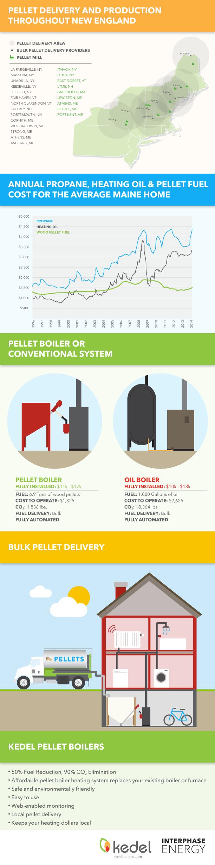 pellet-boiler-infographic.png