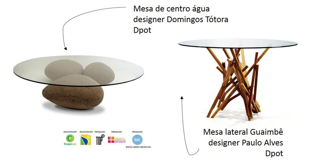Fonte das imagens site da Dpot.