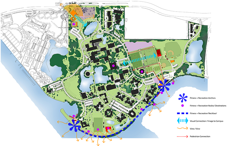 Eckerd College - Athletics & Recreation Master Plan
