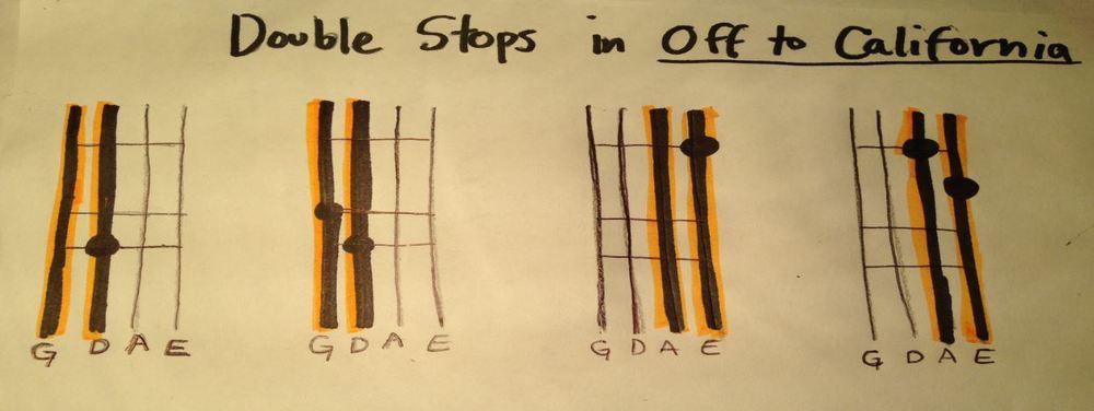 Double Stops2.JPG