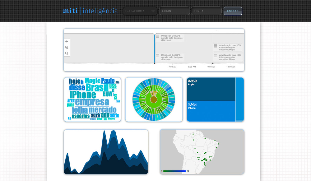 MITI: SCALEABLE WEB APPLICATION, ALL NEWS ON 1 PAGE    Created an intuitive online dashboard that makes it fun to discover patterns in the complexity of news streams. 6 visual tools help users find connections in the overwhelming flow of news data. Designed the first version to be ready to be used on  multitouch screens and localized for other emerging markets.
