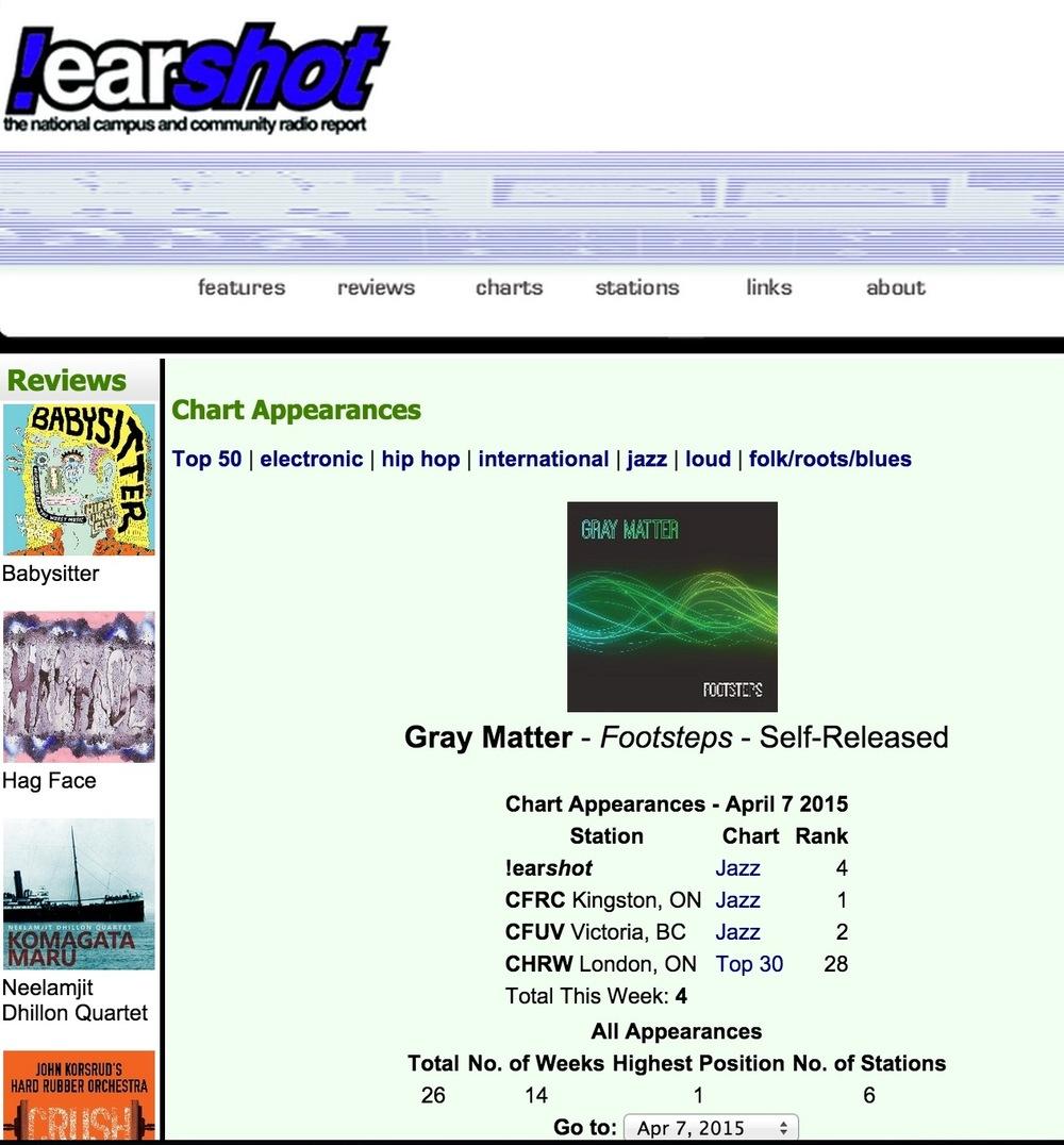 Gray Matter - Earshot 2015 Crop.jpg