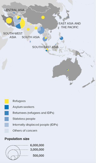 Source:  http://www.unhcr.org/en-au/publications/fundraising/574ed7934/unhcr-global-report-2015-asia-pacific-regional-summary.html