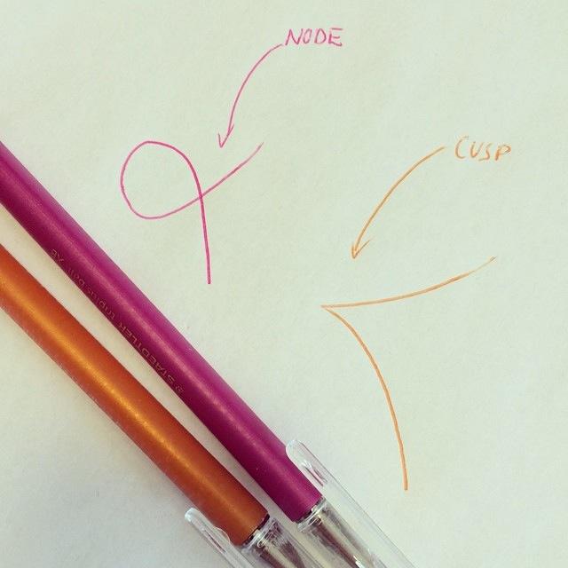Forskjellen på en «cusp» og en «node» fra @geometridama på instagram