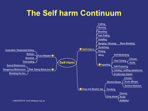 stress-management-self-harm