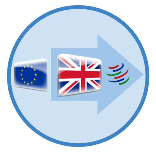 The Brexit Series - Introduction
