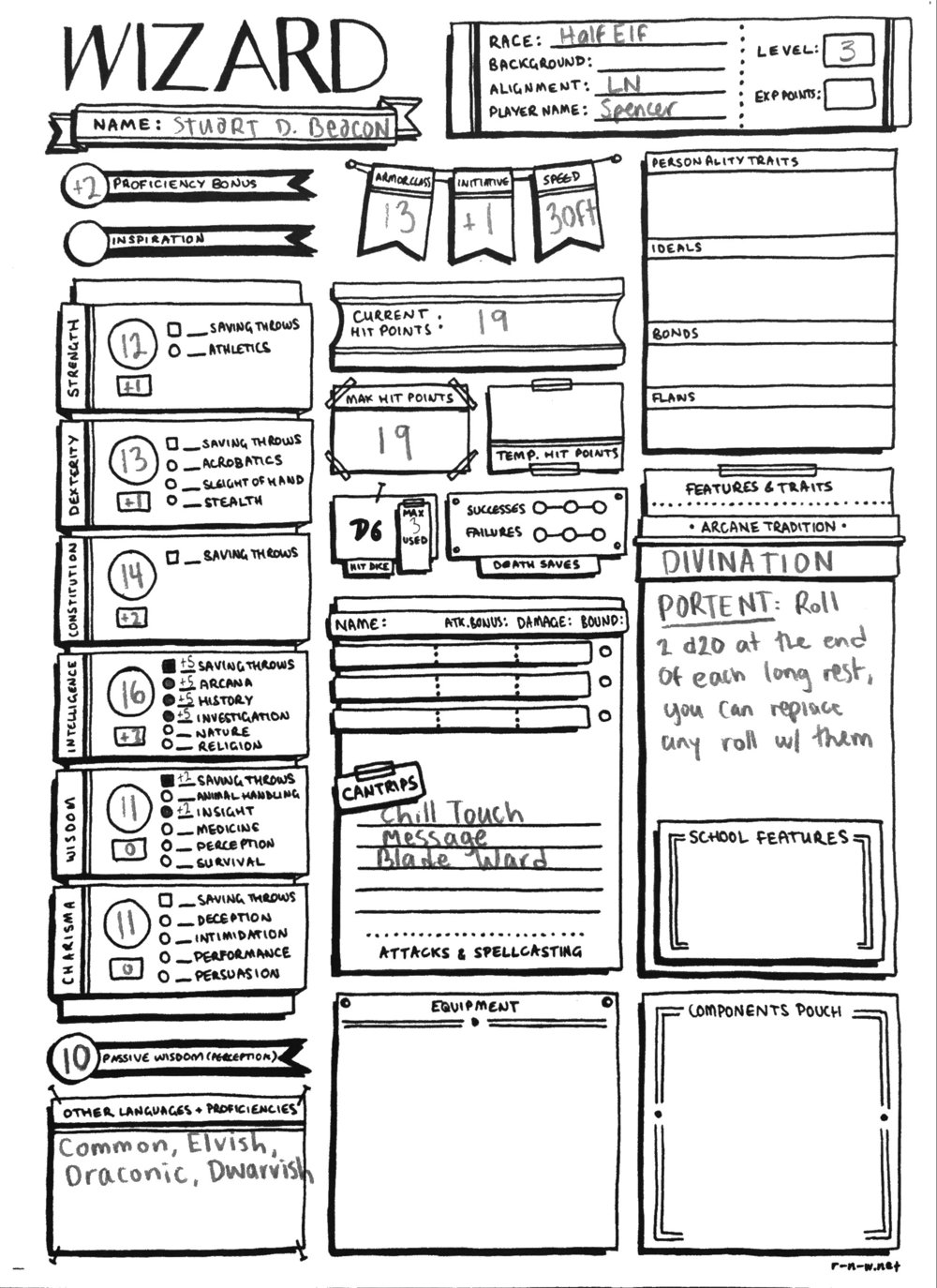 Character Sheet Art by  Rose Nadia Whittaker