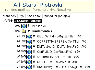 all-star-piotroski-stock-factors.jpg