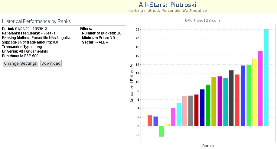 all-star-piotroski-chart.jpg