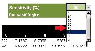reducesensitivity.jpg