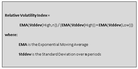 Relative Volatility Index formula