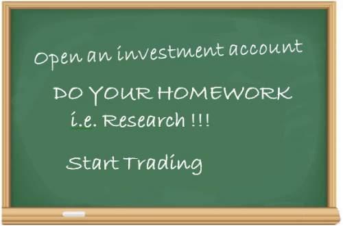 How to Buy OTC stocks: Steps written on a chalkboard