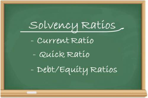 Financial Ratios:  How to determine solvency.  Three solvency ratios identified on chalk board