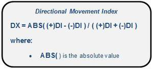 Calculation of the Directional Movement Index (DX)