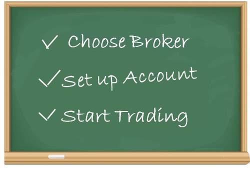 Howtobuy stocks online: Blackboard showing steps