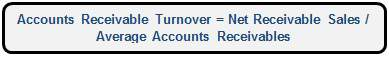 Accounts Receivable Turnover formula:  Net Receivable Sales / Average Accounts Receivables