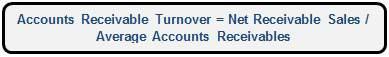 Accounts Receivable Turnover formula: Net Receivable Sales / Average Accounts Receivables
