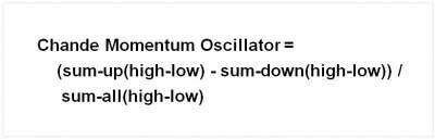 Chande Momentum Oscillator formula