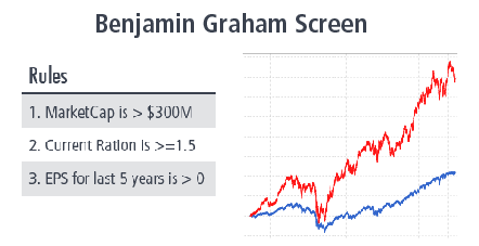 Rules for Benjamin Graham screen