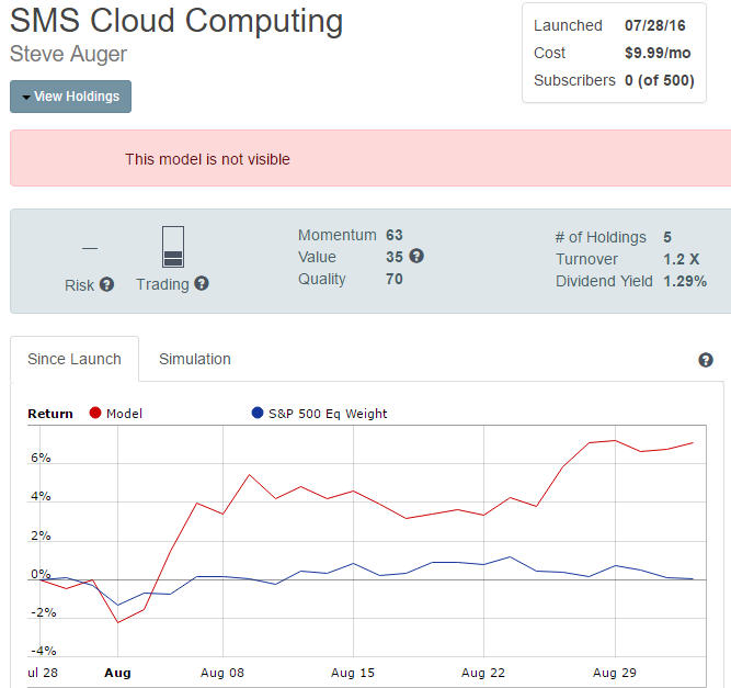 Smart Alpha cloud computing portfolio running from a custom list.