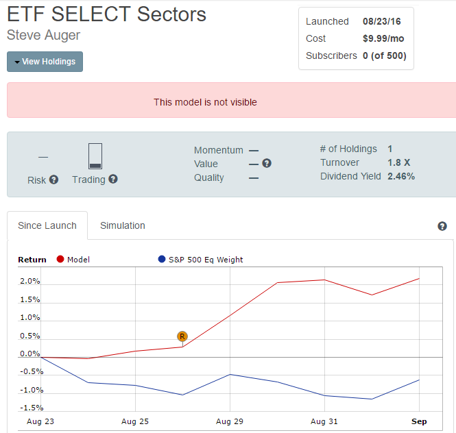 Recently launched Smart Alpha sector rotation Exchange Traded Fund (ETF) model based on aggregate stock fundamentals.