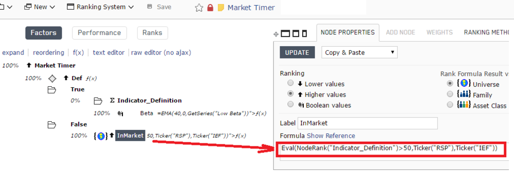 Screen shot of Market Timer ranking system InMarket equation.