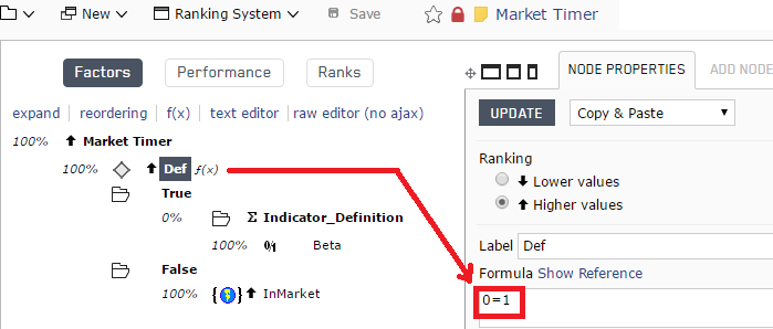 Screen shot of Market Timer ranking system conditional node setup.