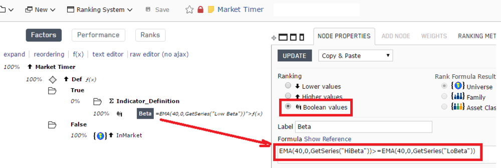 "Screen shot of Market Timer ranking system indicator called ""Beta"""