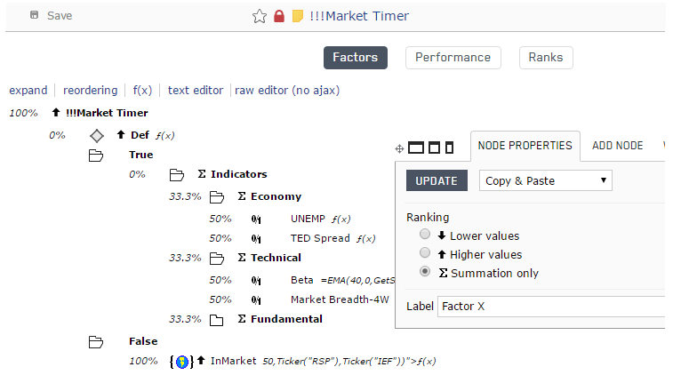 Screen shot of the layout of the Market Timer ranking system.