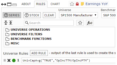 Screenshot of the rules for custom series for aggregate Operating Income Year-over-Year