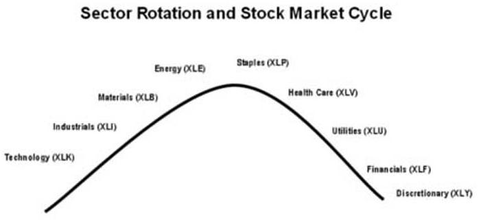 Source: economyandmarkets.com