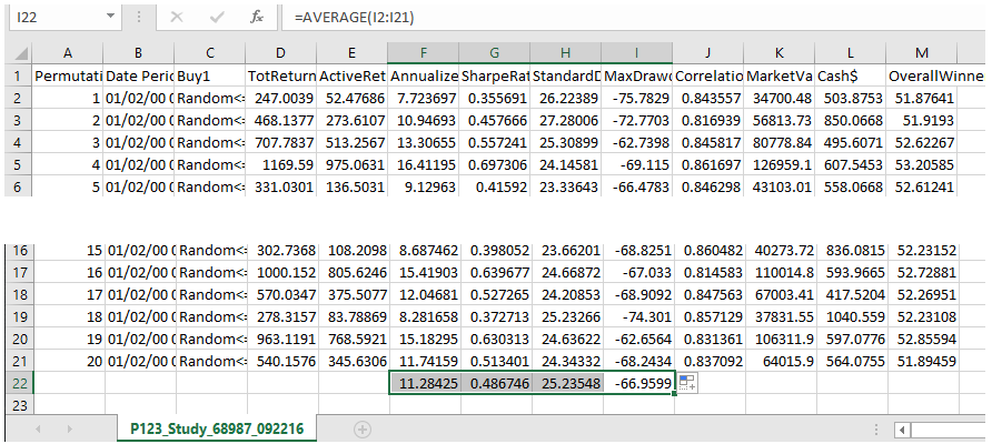 Screenshot showing how to calculate the average Annualized Return using EXCEL.
