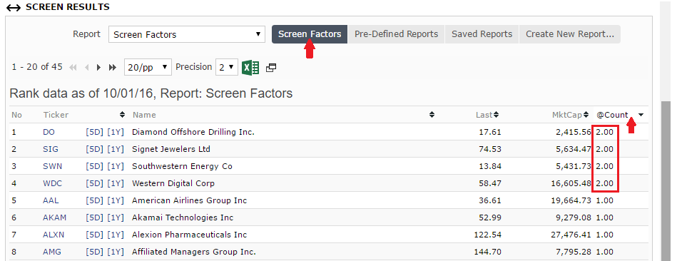 Screen Factor report sorted by stocks with the highest count of one-day drops greater than 10%
