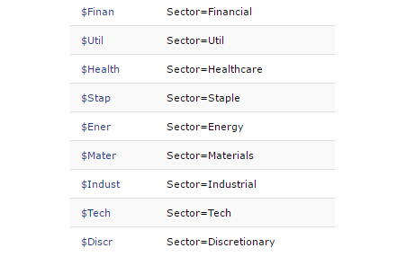 Custom formulas for the ten sectors (excluding Telecom)
