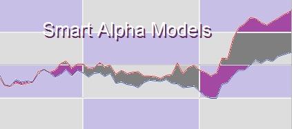 Smart Alpha Stock Portfolios (Models)