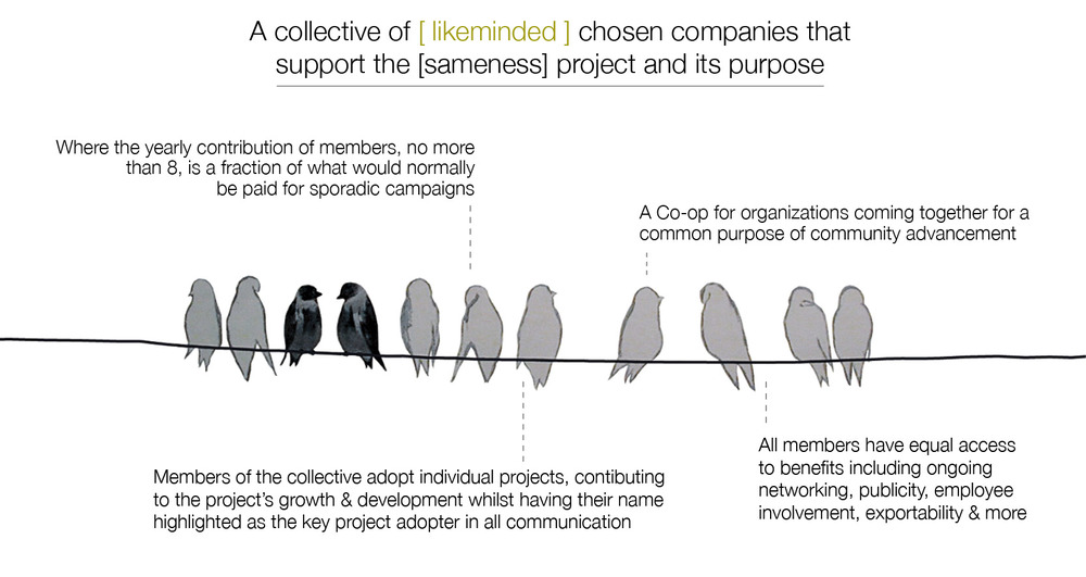 A collective of likeminded chosen companies that support the purpose of the [sameness] project