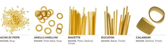 choosing-pasta-noodles-and-sauce-1.jpg