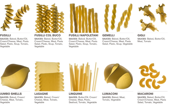 choosing-pasta-noodles-and-sauce-3.jpg