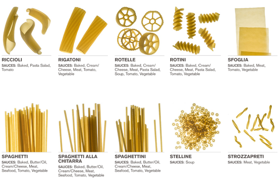 choosing-pasta-noodles-and-sauce-5.jpg