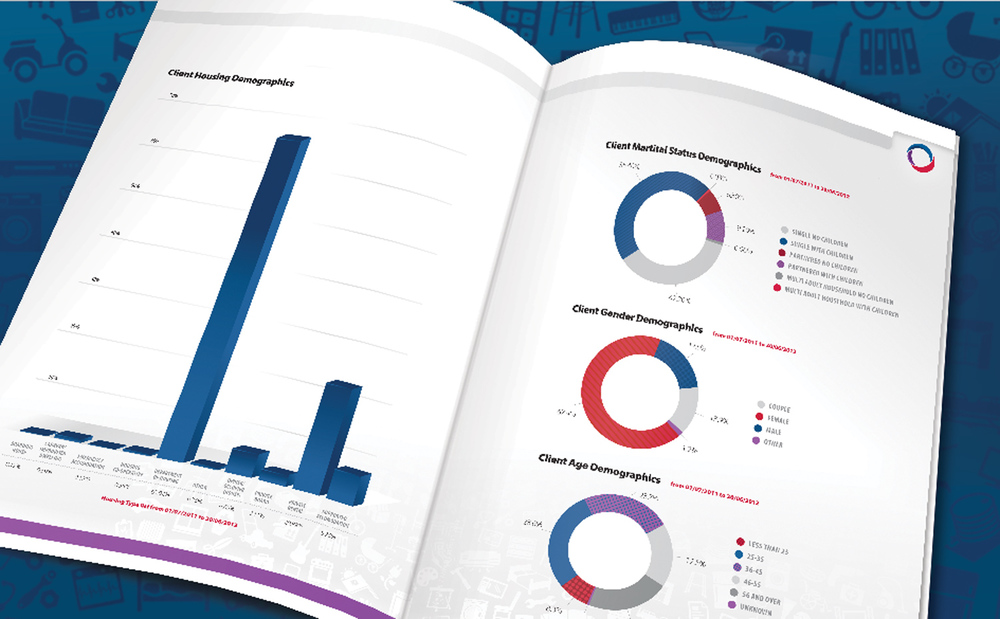 Totem-Creative-Design-&-Branding_WANILS-Annual-Report-design-3.jpg
