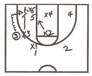 basketball-drills1-300x247.jpg