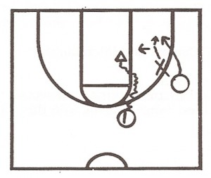 basketball-drills21-300x253.jpg