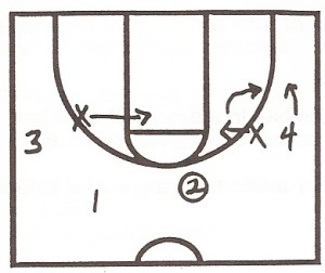 basketball-drills3-300x252.jpg